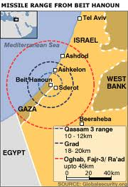 Missile ranges from Gaza: our house is located on the beach just north of the dotted line between Ashkelon and Ashdod