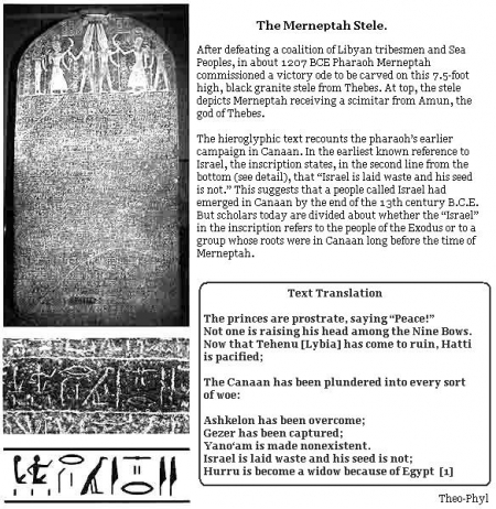 The Merneptah Stele with Israel mentioned as a footnote.