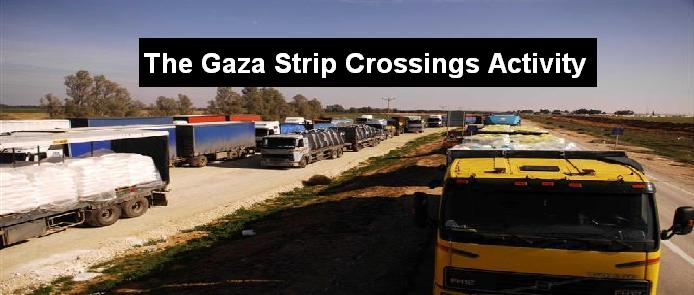 The front page of the COGAT website proudly touting the fact that Israel is facilitating the flow of people and goods in and out of Gaza.