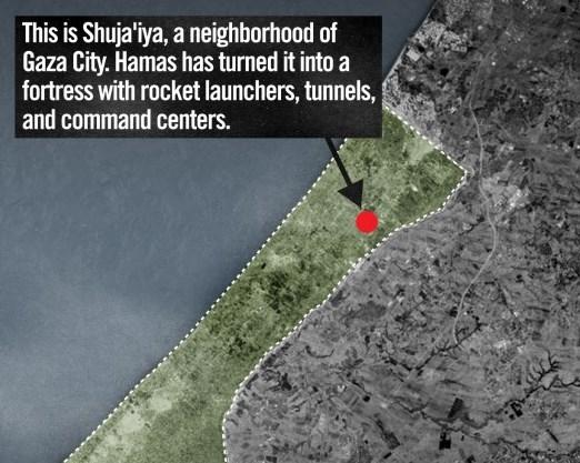 Source: IDF blog.