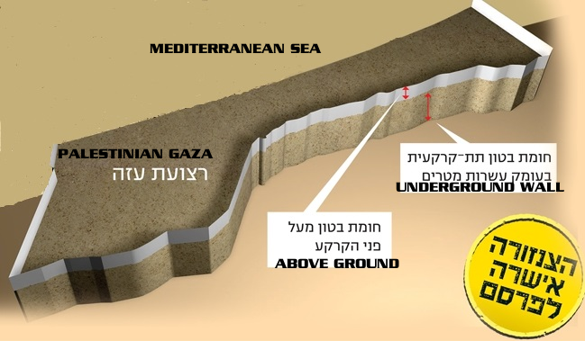 Note that the Egyptians have already been hard at work on a wall on the Gaza-Egypt border (on the left side of this graphic).