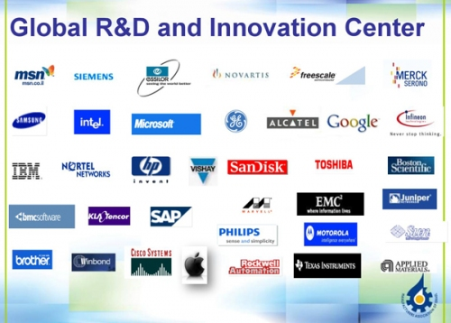 Just a few of the companies that have set up shop in Israel (this graphic and the one above are taken from cobcoe.eu).
