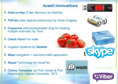 Israelis produce thousands of innovations every year such as the ones you see on this list..