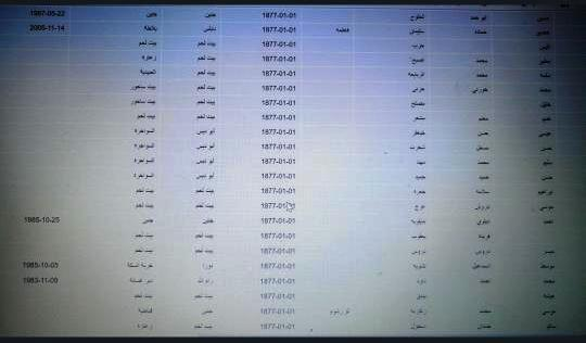 Look very closely at this screen shot of the Palestinian population registry. Note that everyone was born on